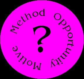 Motive Method Opportunity