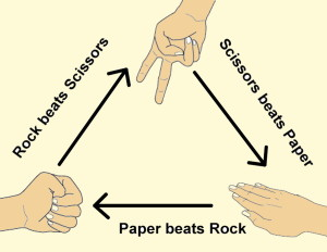 Ambush_Rock Paper Scissors